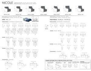 scheda tecnica Nicole Sistema Evolution