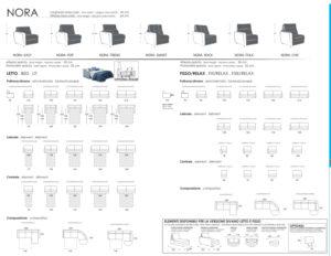 scheda tecnica Nora Sistema Evolution